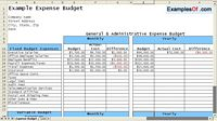 examples of budgets